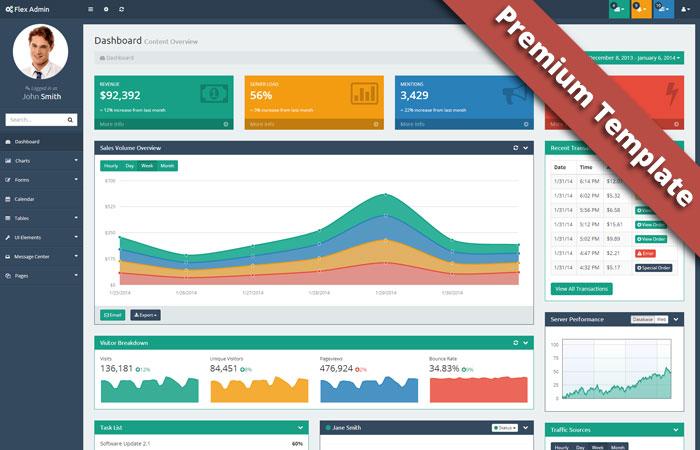SB Admin - A Free Bootstrap Admin Template